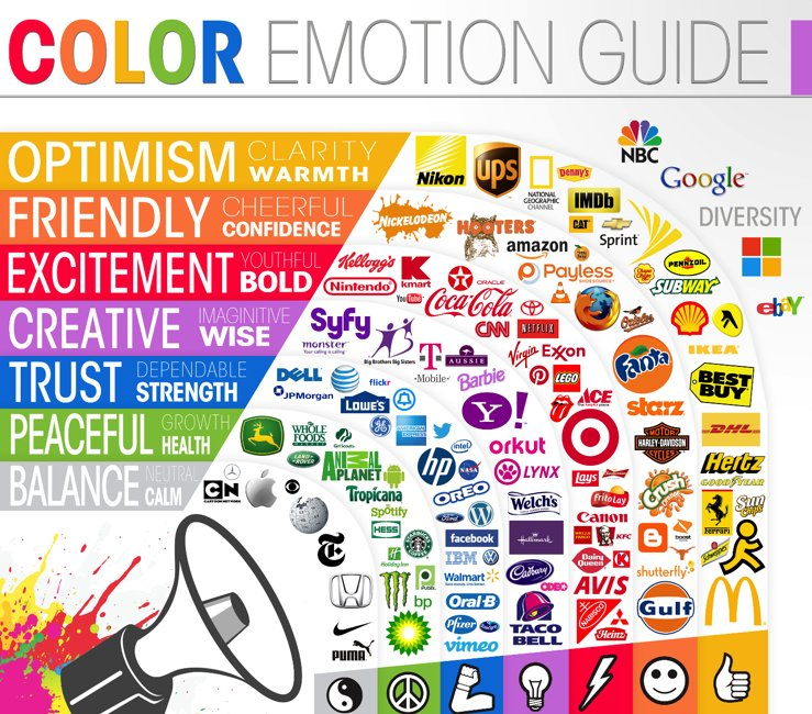 How to use colour in branding Brand Speak Market Research